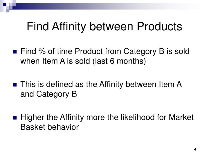 Find Affinity between Products