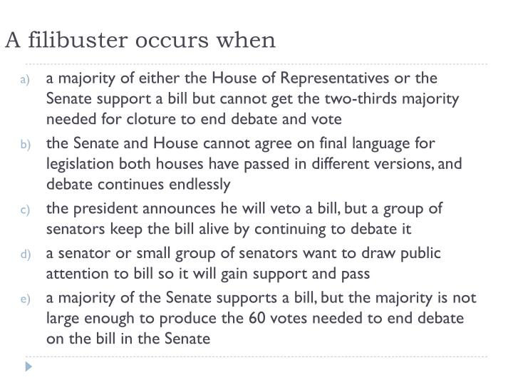 A filibuster occurs when