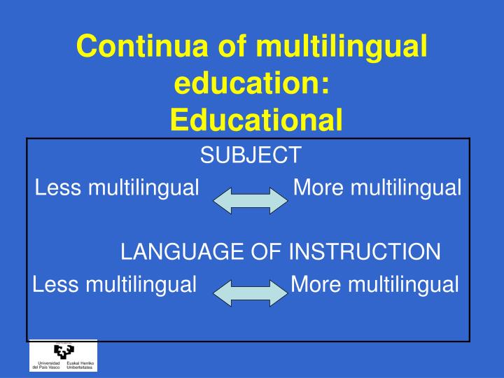 Continua of multilingual education:
