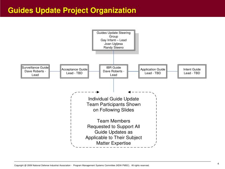 Guides Update Project Organization
