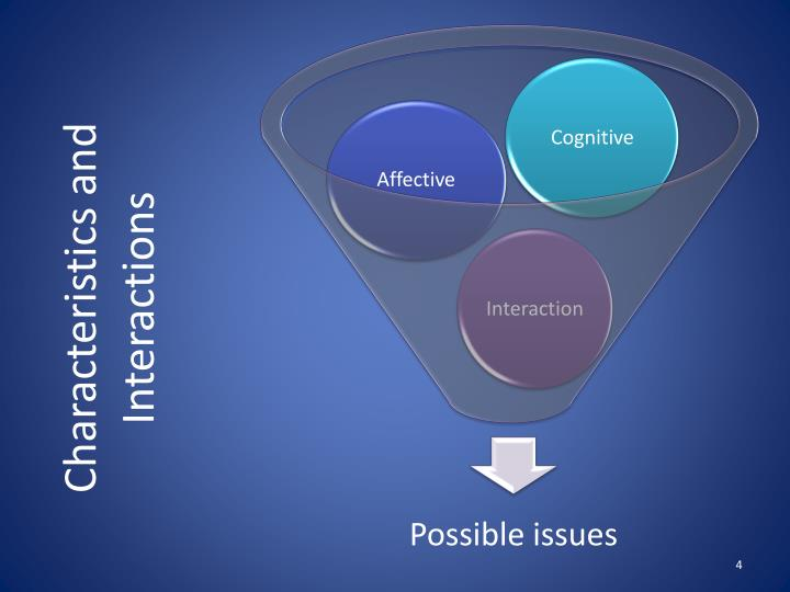 Characteristics and Interactions