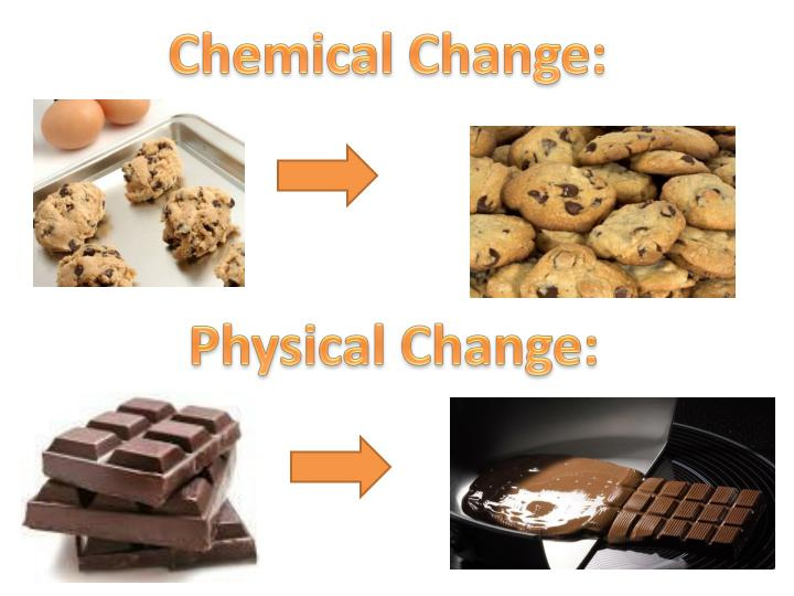 Chemical Change: