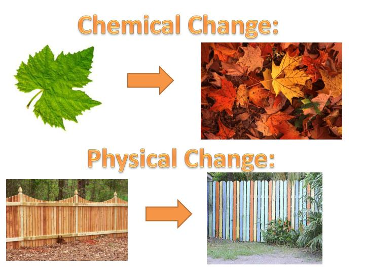Chemical Change: