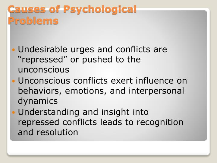 "Undesirable urges and conflicts are ""repressed"" or pushed to the unconscious"