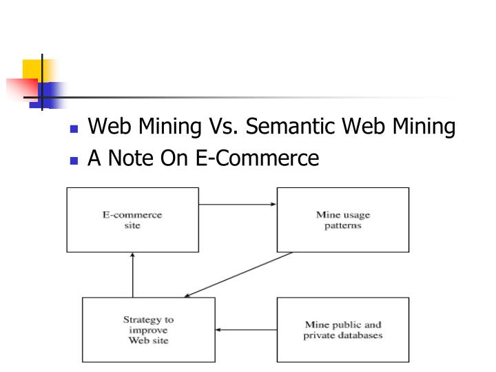 Web Mining Vs. Semantic Web Mining