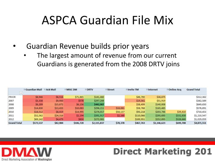 ASPCA Guardian File Mix