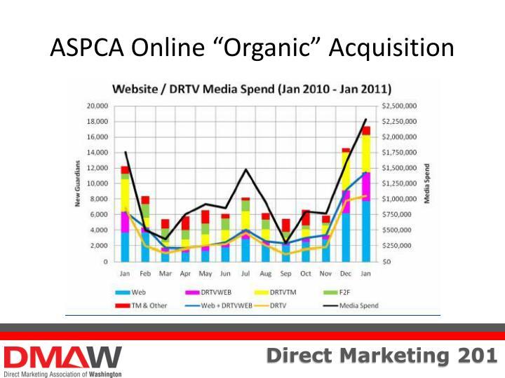 "ASPCA Online ""Organic"" Acquisition"