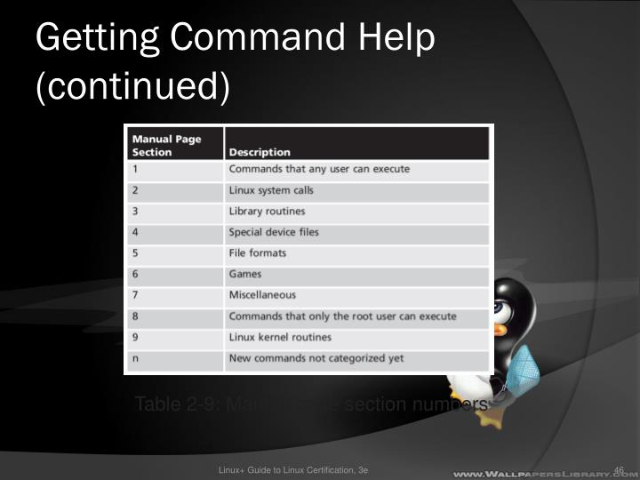 Getting Command Help (continued)