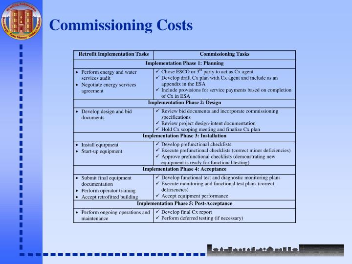 Commissioning Costs