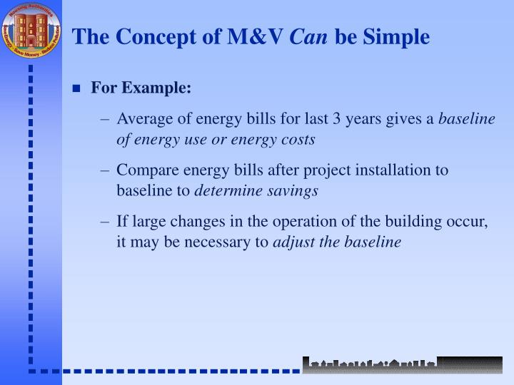 The Concept of M&V