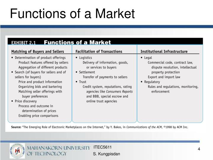 Functions of a Market