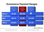 ecommerce payment ranges