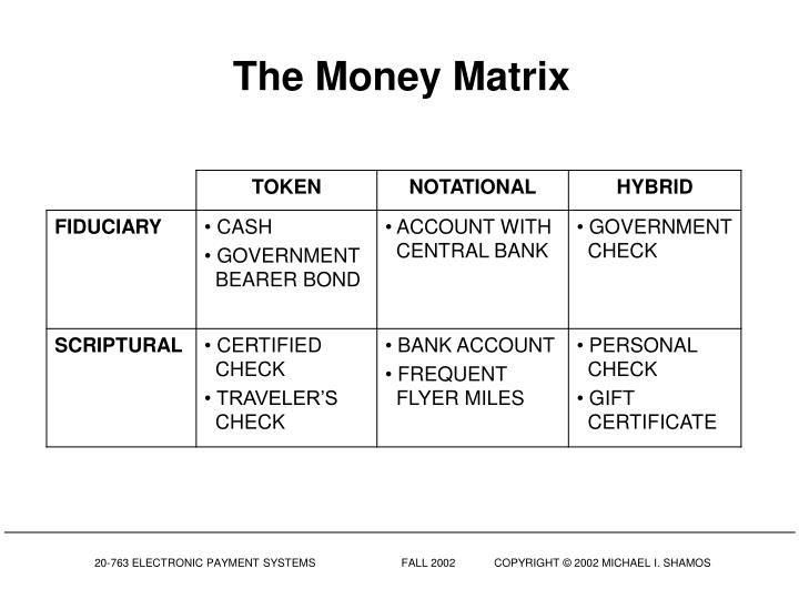 The Money Matrix