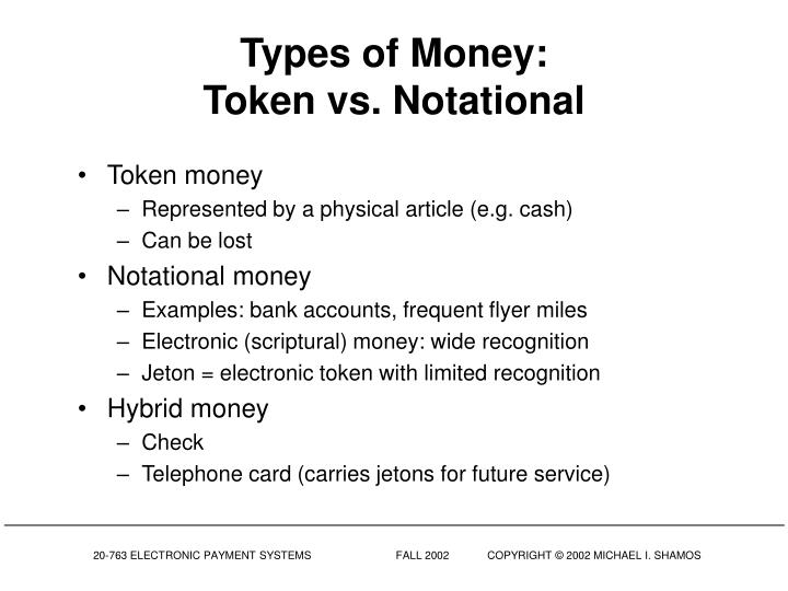 Types of Money: