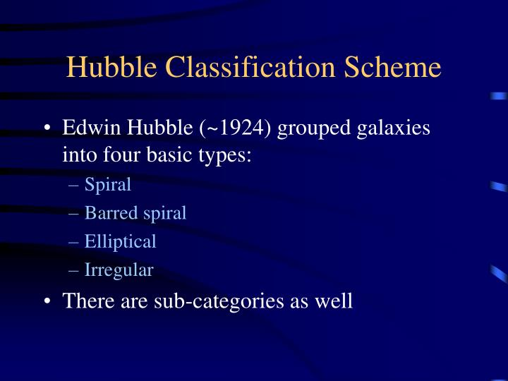 galactic developed by edwin hubble classification scheme - photo #26
