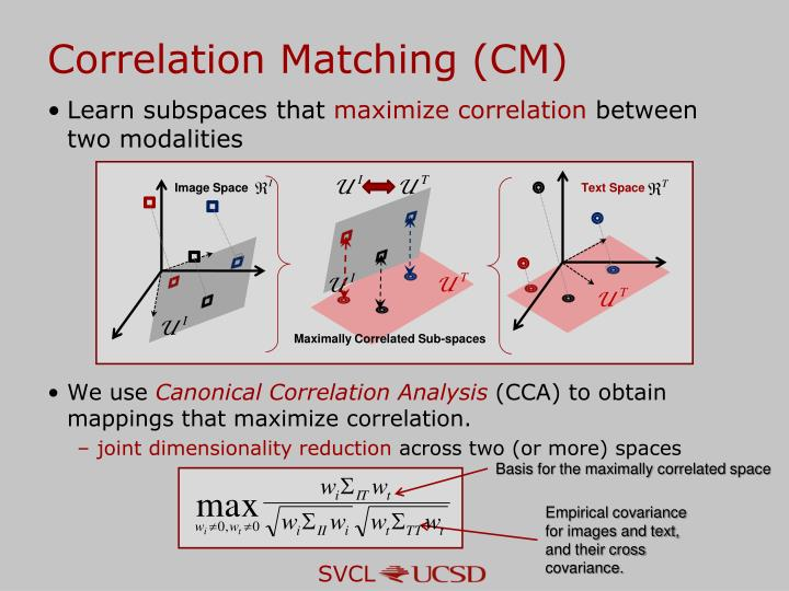 Correlation Matching (CM)