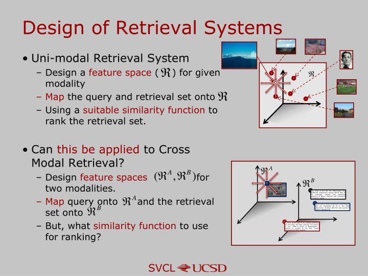 Design of Retrieval Systems