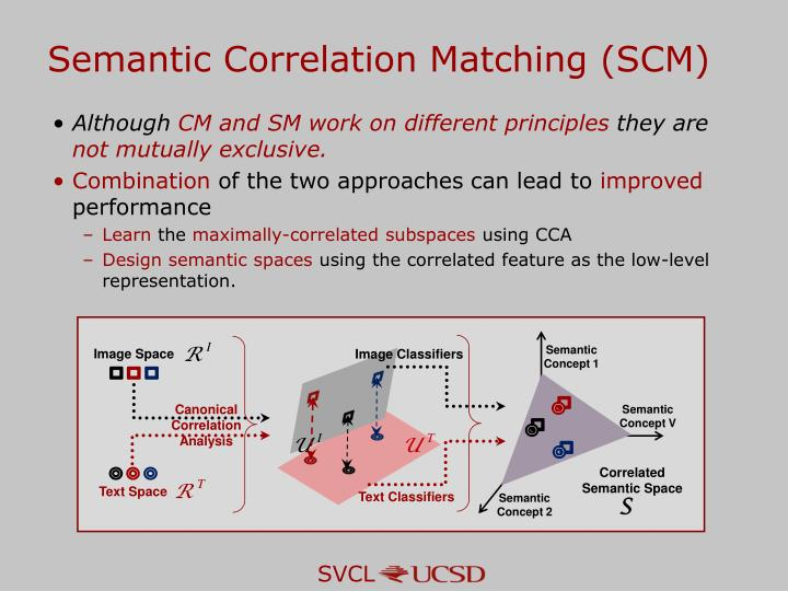 Semantic Correlation Matching (SCM)