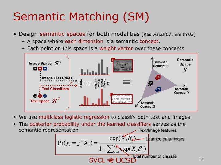 Semantic Matching (SM)