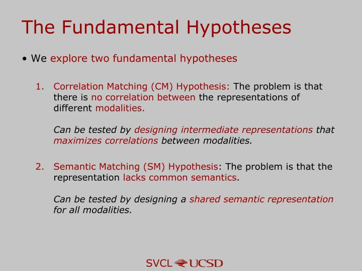 The Fundamental Hypotheses