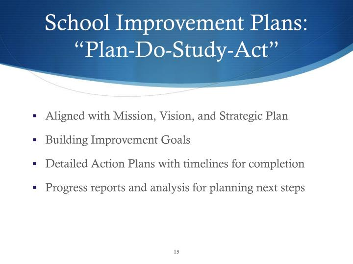 School Improvement Plans: