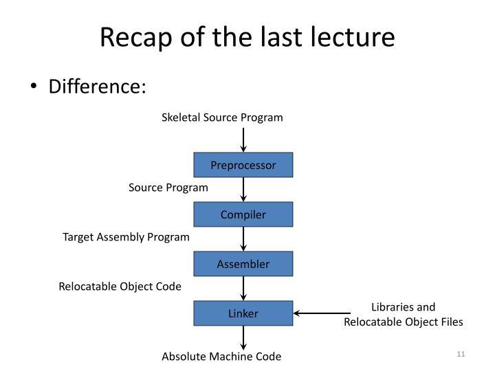 Recap of the last lecture