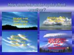 how does the water cycle affect weather5
