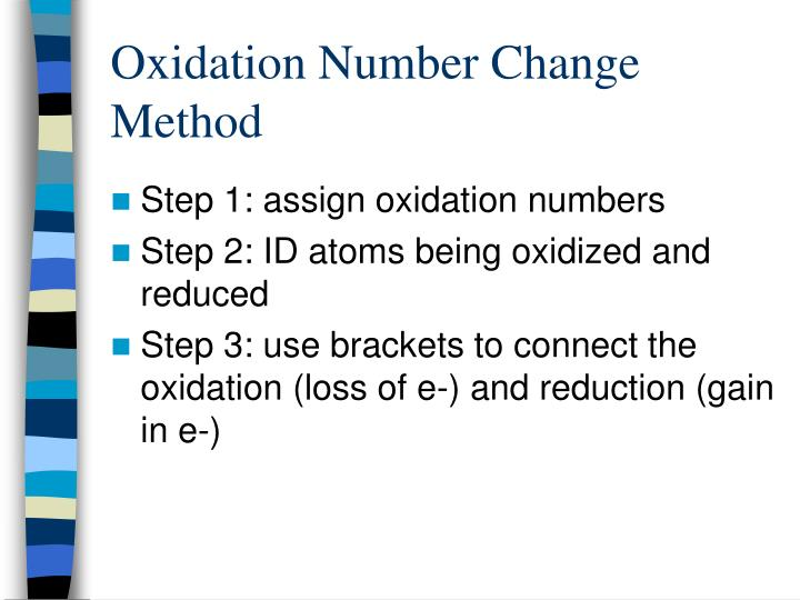 Oxidation Number Change Method