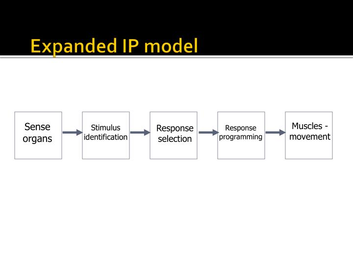 Expanded IP model