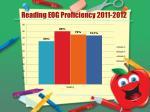 reading eog proficiency 2011 2012