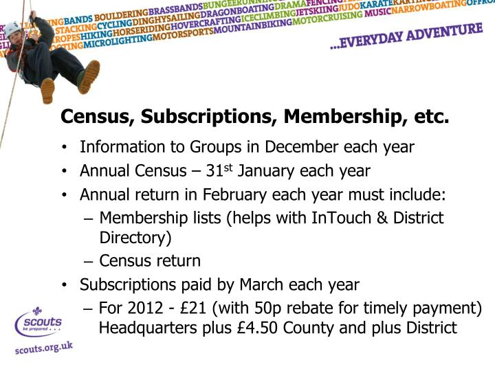 Census, Subscriptions, Membership, etc.