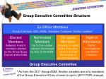 group executive committee structure