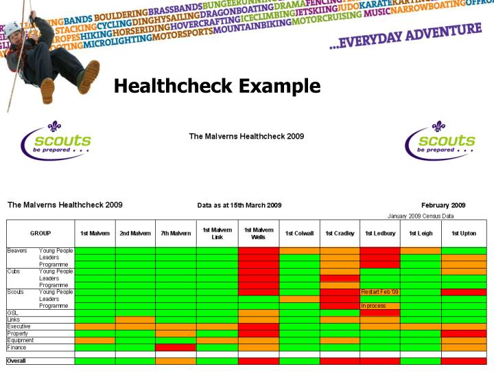 Healthcheck Example