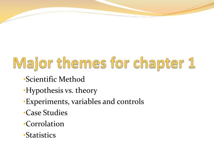 Major themes for chapter 1