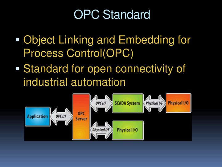 OPC Standard