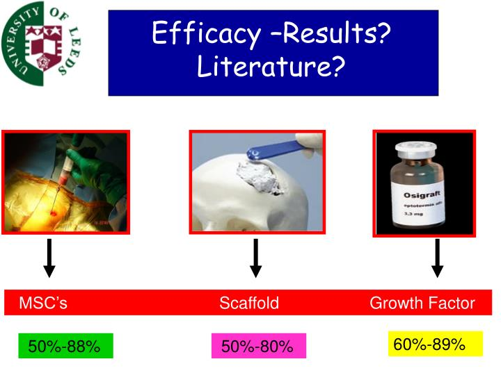 Efficacy –Results?