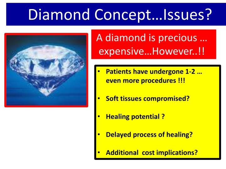 Diamond Concept…Issues?