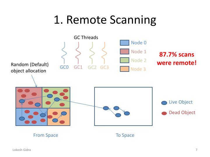 1. Remote Scanning
