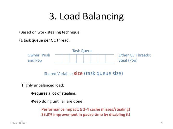 3. Load Balancing