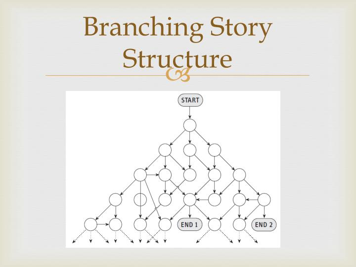 Branching Story Structure