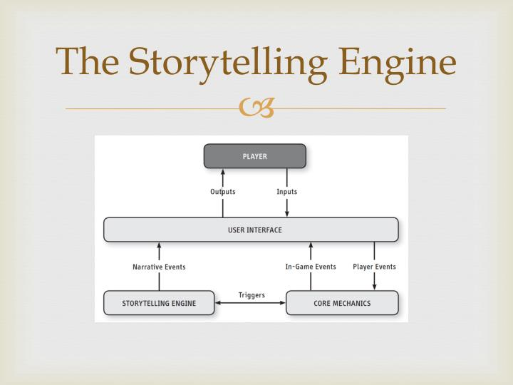 The Storytelling Engine
