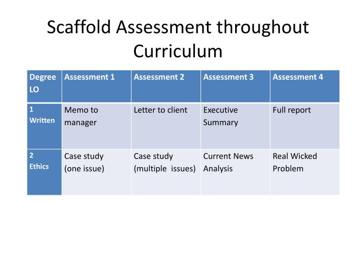 Scaffold Assessment throughout Curriculum