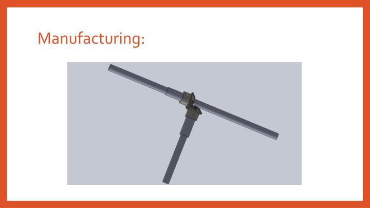 Manufacturing: