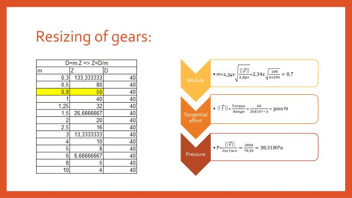 Resizing of gears: