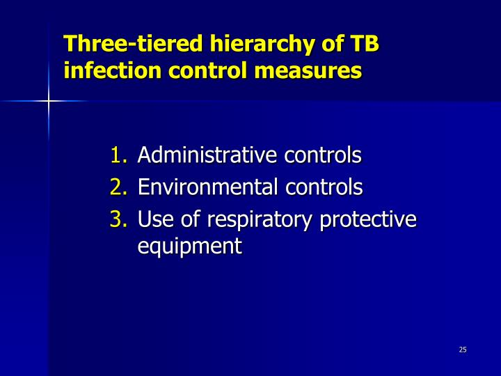 Three-tiered hierarchy of TB infection control measures