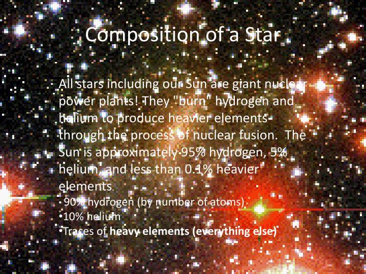 Composition of a Star