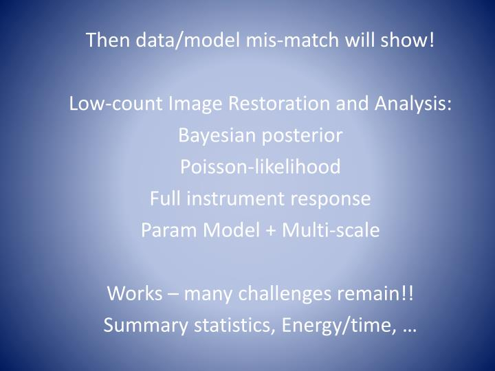 Then data/model