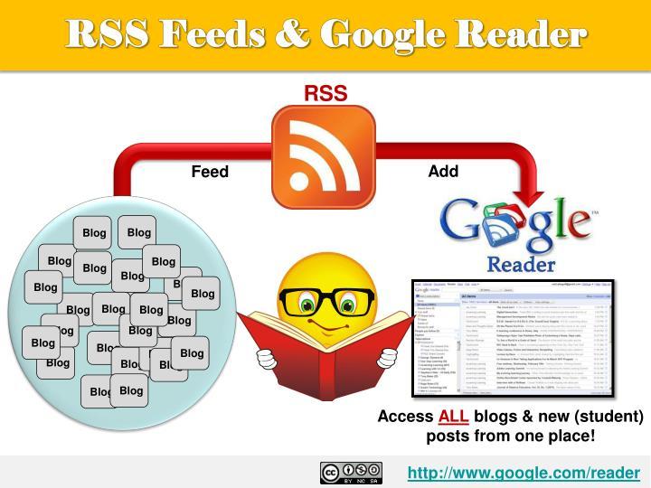 RSS Feeds & Google Reader
