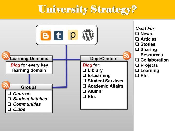 University Strategy?