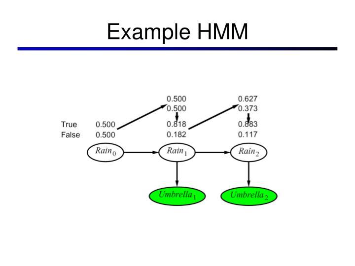 Example HMM